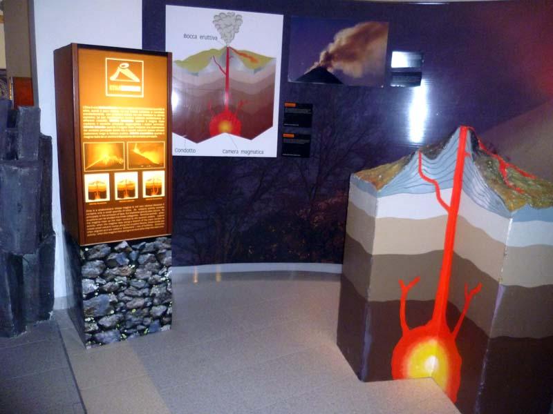 spaccato del vulcano-museo-dell-etna